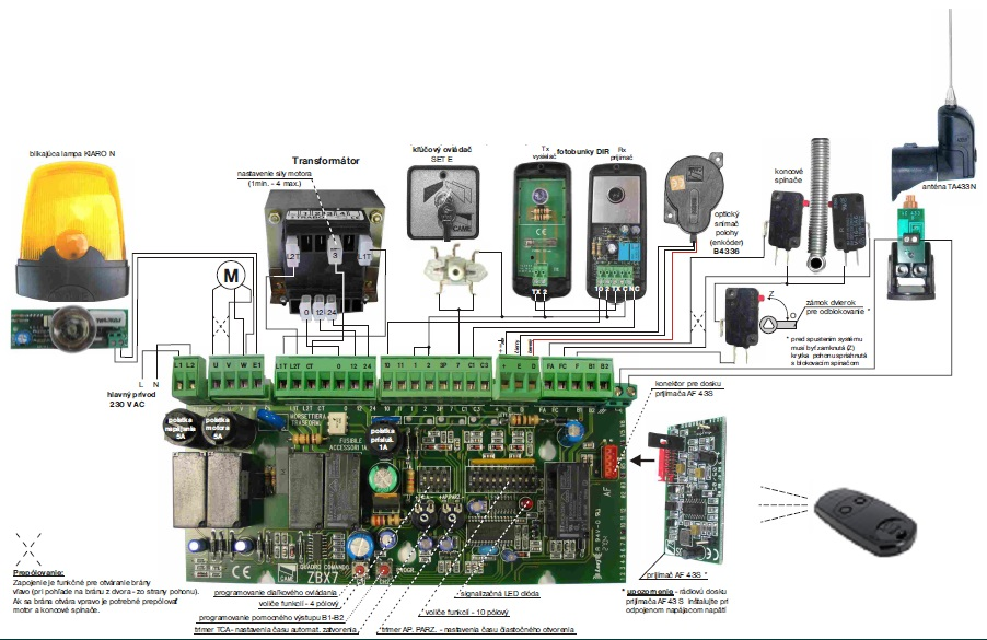 Came bx 78 kit for Came zbx74 78 schema